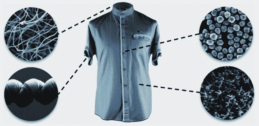 Nanoteknoloji Giysiler Nedir?