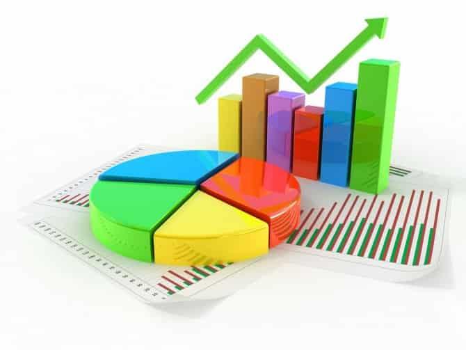 Tekstil İstatistikleri